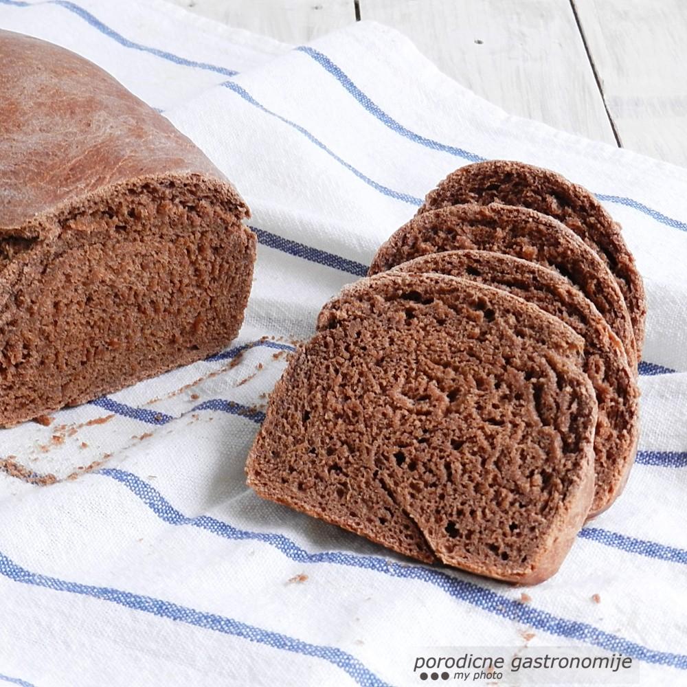 hleb od kafe2 sa wm